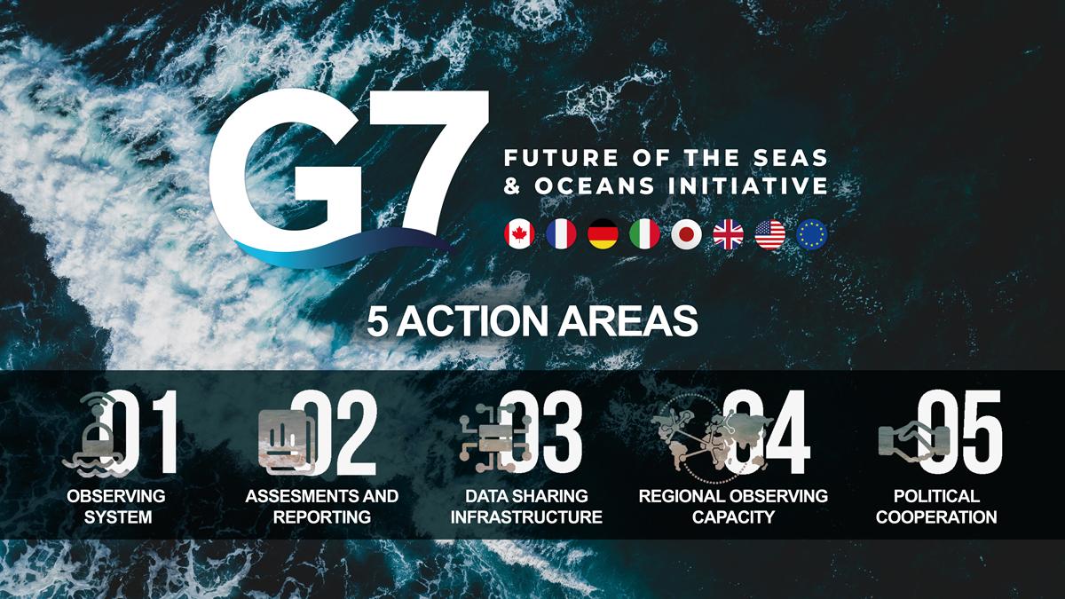 G7 FSOI 5 Action Areas